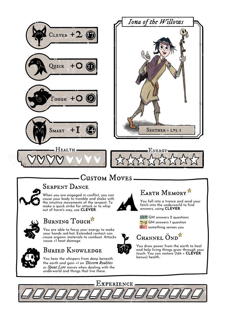 Iona of the Willows character sheet final version